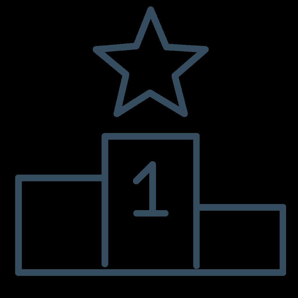 Icon Indication Ranking